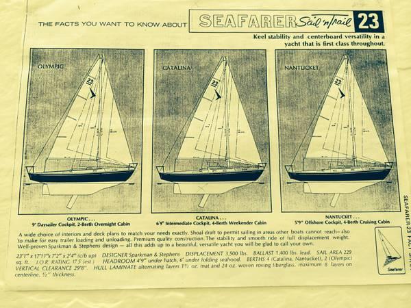 Kestral sails material